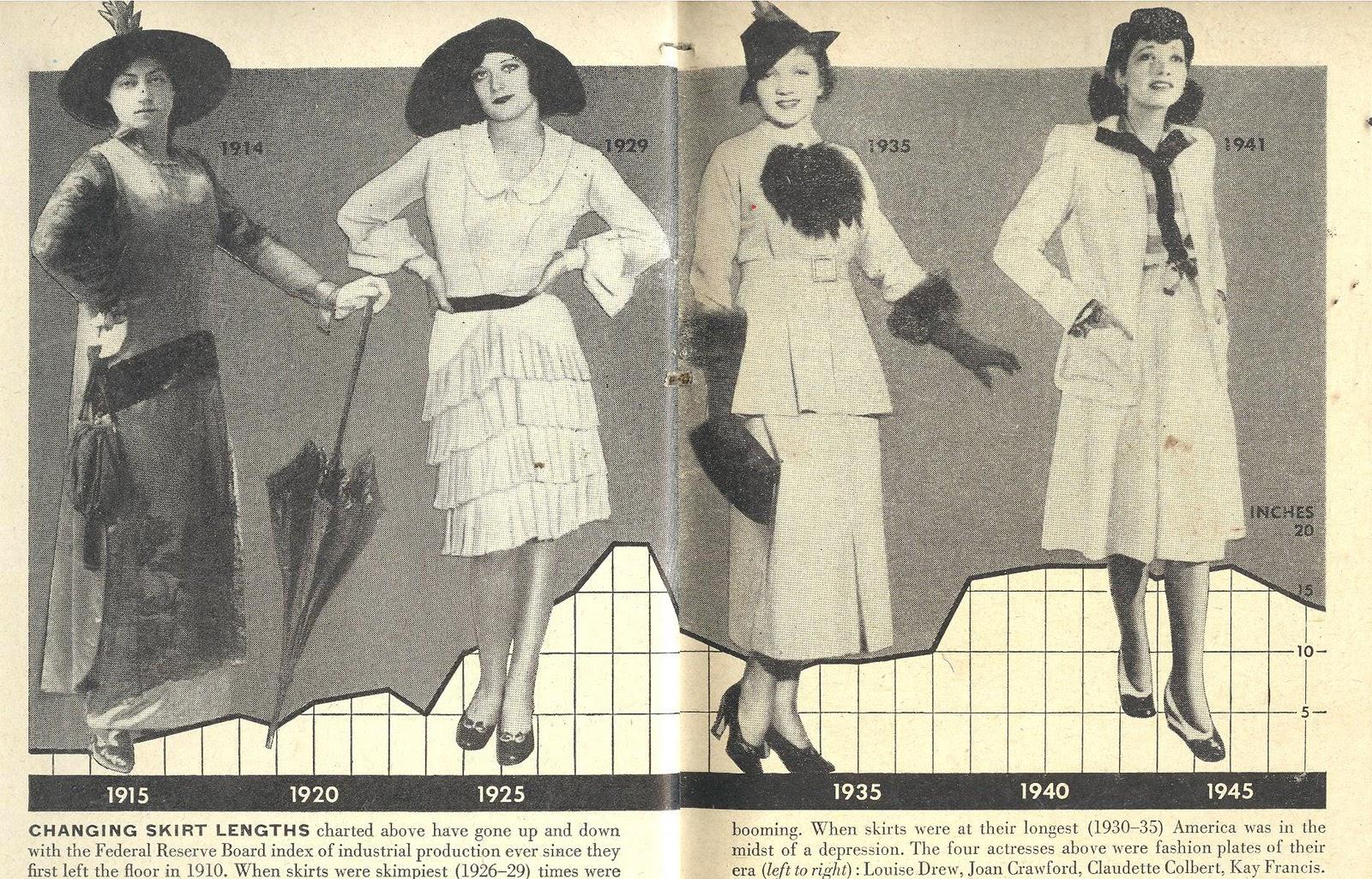vintage fashion the history of hemlines glamourdaze