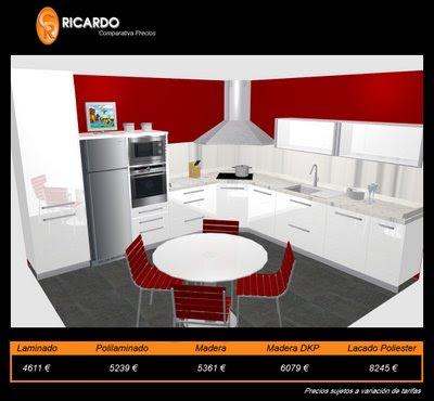 Precios De Cocinas | Comparativa De Precios Cocinas Ricardo