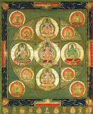 Mandala de los 5 Budas