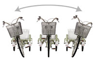 Frackers Shopping Bike