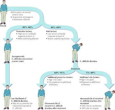 stopping prednisone