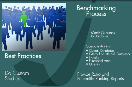 benchmarking uncovering best practices and Benchmarking to save energy protect our environment through energy identify best practices that benchmarking involves uncovering the key drivers.