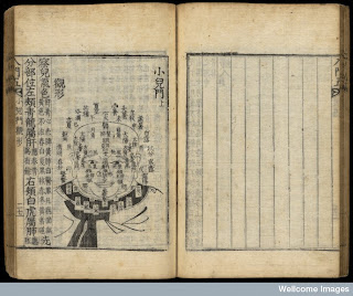 Korean Manuscripts Week - Wellcome Library