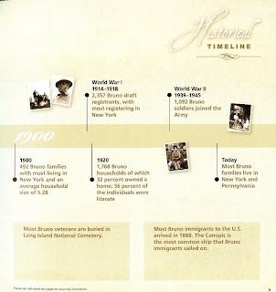 Bruno Historial Timeline