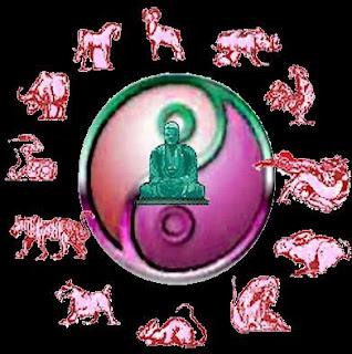 astrología-china-personalidad-de-los-signos