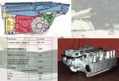 T-55 MODERNIZADOS O TANQUES DE SEGUNDA - Página 4 24