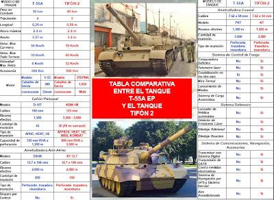 T-55 MODERNIZADOS O TANQUES DE SEGUNDA - Página 4 33