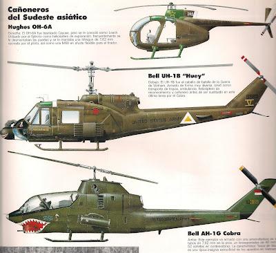 helicoptero en la guerra de vietnam: