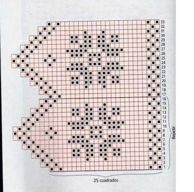 Entretejida cortina a crochet con patrones - Puntillas para cortinas ...