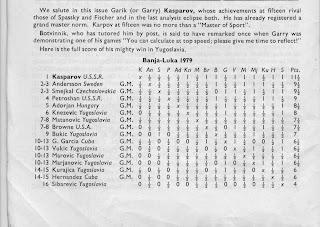 Garry Kasparov Chess Banja Luka 1979