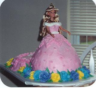 Doll Cake Cake Decorating
