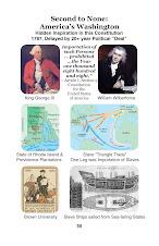 Triangle Trade - Slave Trade
