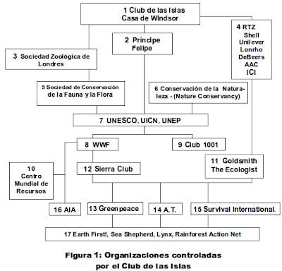 http://2.bp.blogspot.com/_kyItLBA6Rk0/TSyM04qIV9I/AAAAAAAAB68/V1HaOwp5xik/s400/wwf++-+club+de+las+islas+.png
