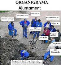 Estructura interna del Ajuntament