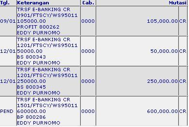 Ini adalah bukti pembayaran empatd kepada saya periode 9-19 january