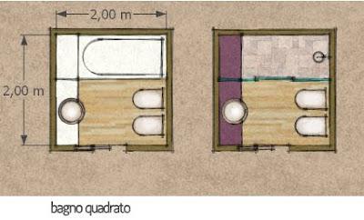 Cafelab rewind progettare il bagno coffee break the - Progettare bagno piccolo ...