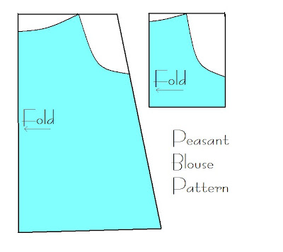 блузка платье-крестьянка выкройка