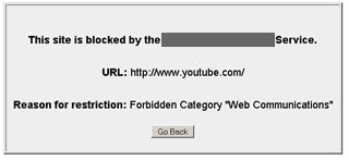 Blocked Websites