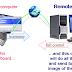 Various kinds of remote desktop