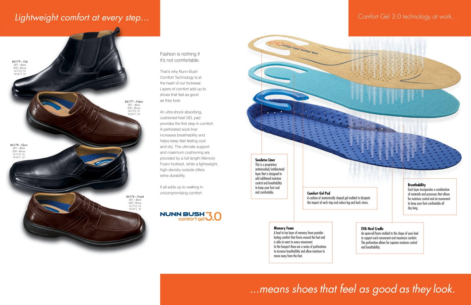Nunn Bush Shoes Retailers