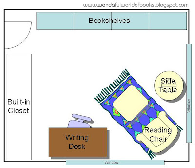 Home Library Layout