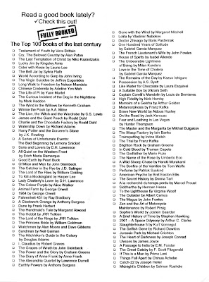 Fully Booked Top 100 Books List