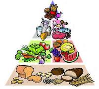 piramide alimentar Pirâmide Alimentar para crianças