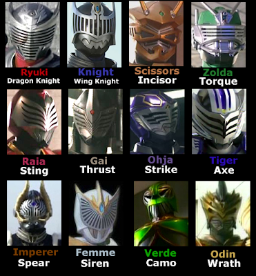Henshin Grid: Kamen Rider Dragon Knight Name Changes