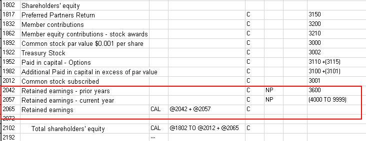 how to do a balance sheet