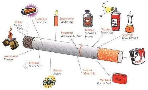 Fumagem deixada de um truque
