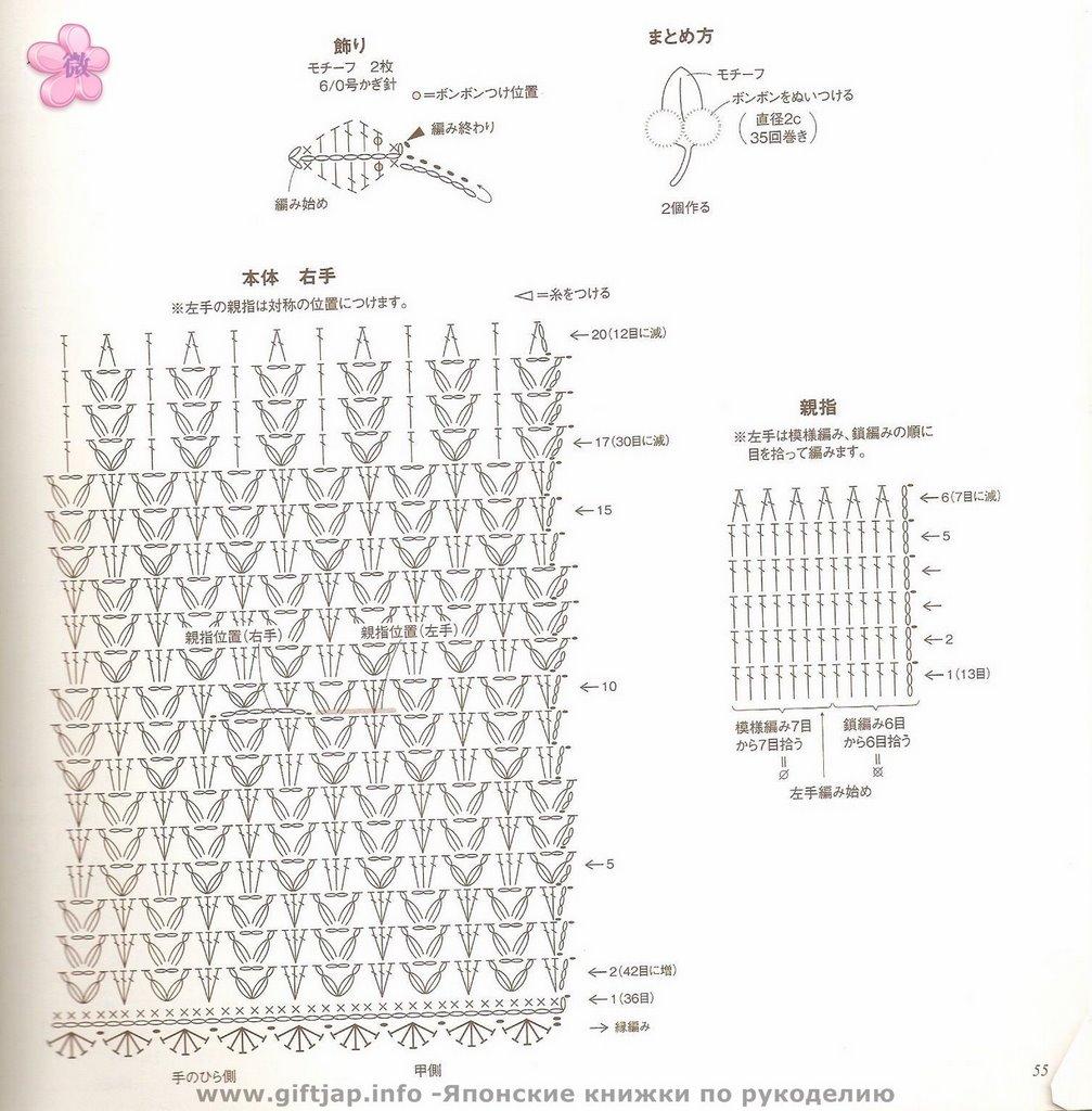 Patrones de mitones a crochet - Imagui