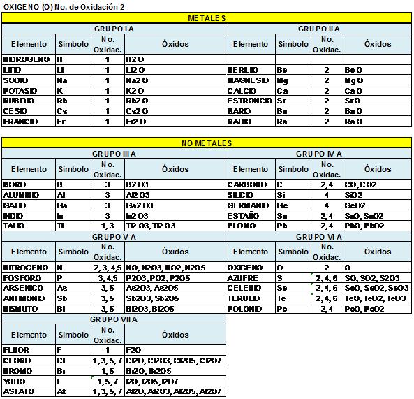 Metales tabla periodica caracter 237 sticas generales ppt quimica 3 nuestro urtaz Gallery
