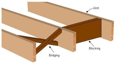 Lcct carpentry for Wood floor joist bridging