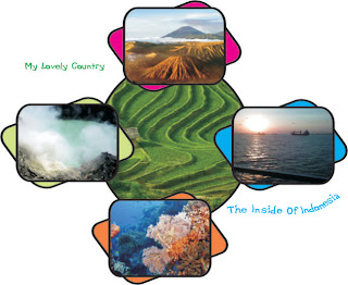 Indonesia The Name Of My Country...