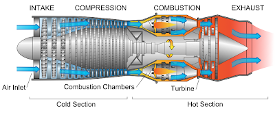 "adams enginesâ""¢ source jet engine diagram under creative commons"