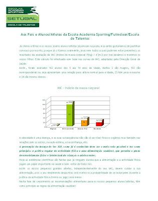 Estudo Nutrição I