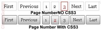 modifikasi pagenumber dengan CSS3