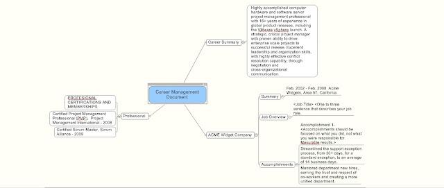 career management document the gorilla coach