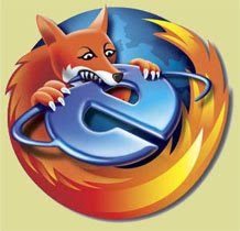 Blog optimizado para Firefox