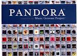 PANDORA'S PLAYING