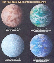 Most Earth-like Planets