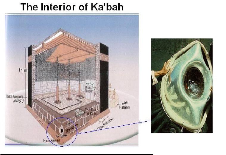 Joe chelliah johami abdullah what 39 s inside the kaabah for Interieur de la kaaba