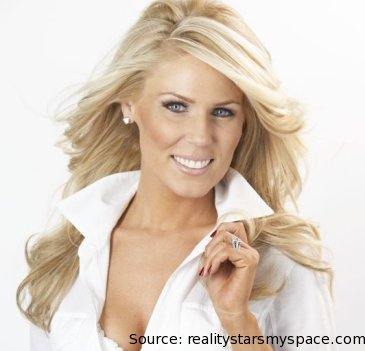 gretchen rossi  thedirty