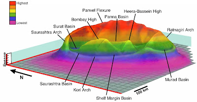 PALAEOBLOG: Did &#39;Shiva&#39; Crater In India Doom The Dinosaurs?