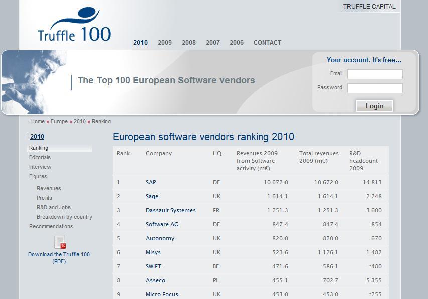 Pensamientos giles la lista de la verguenza de espa a for Cuantas empresas hay en europa