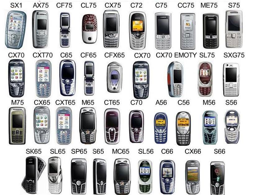 Clases de celulares clases de celulares for Busqueda de telefonos por calles