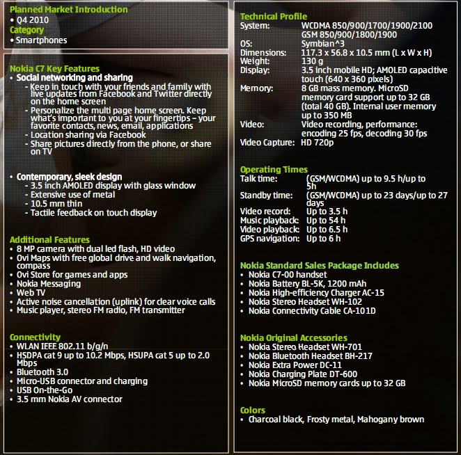 Nokia C7 Spesifikasi Data Sheets