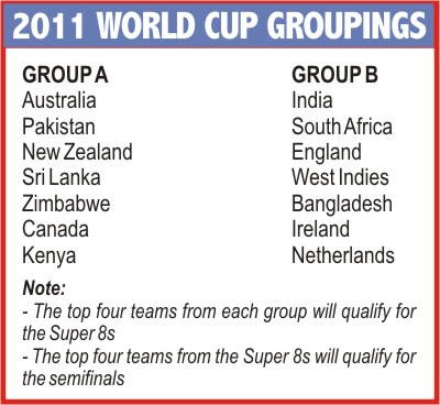 Groups in which Cricket World Cup 2011 teams are divided: