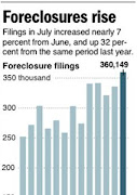 Home Foreclosures Up