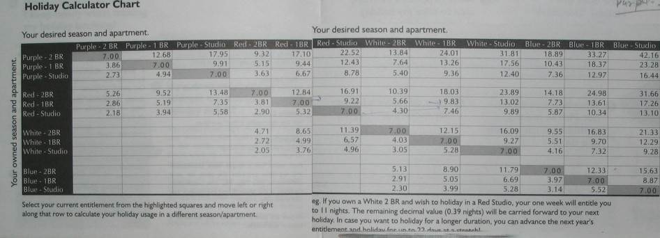 Holiday Conversion Chart For Clubmahindra